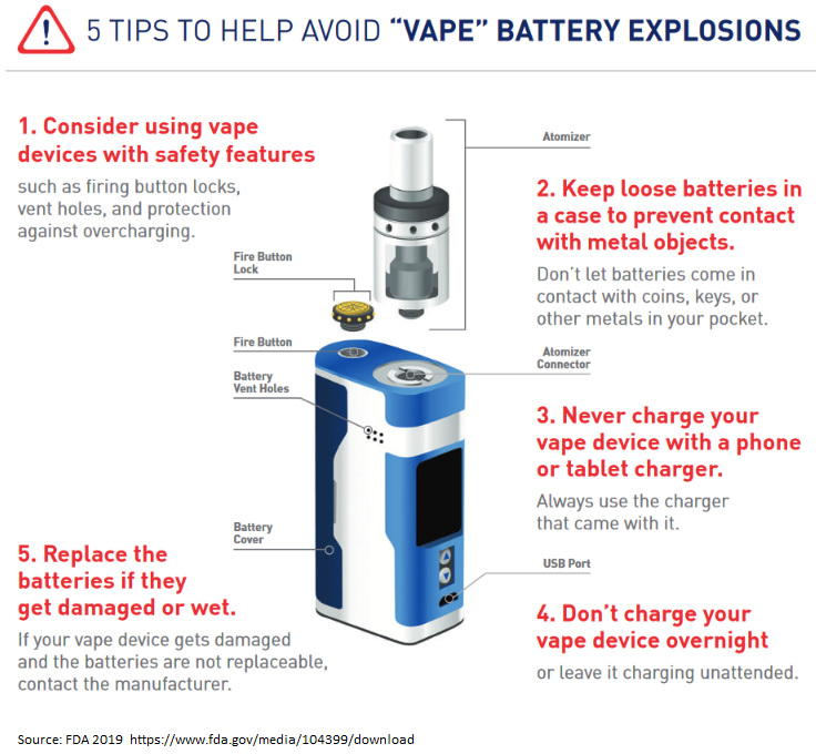 5 tips to avoid vape battery explosions