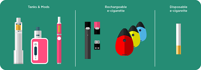 Multiple Types of cigarettes